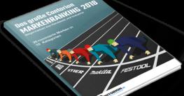 markenranking-contorion